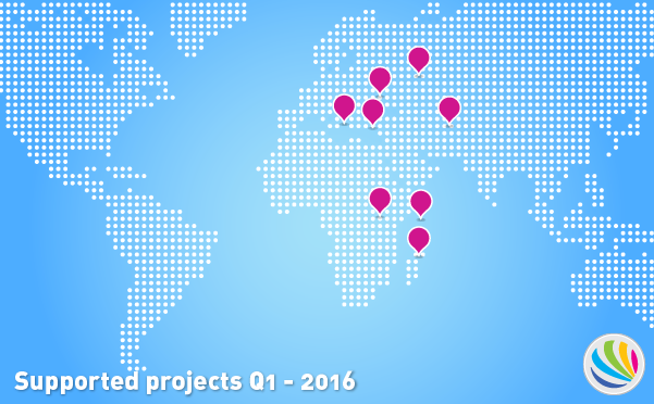 Supported LGBTI projects
